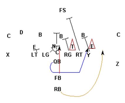 Gráfico 4 Lectura a DT y DE