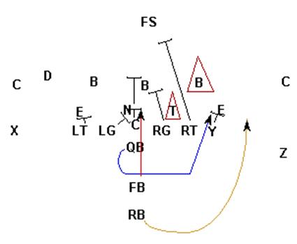 Gráfico 5 Lectura a DT y LB