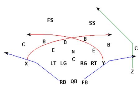 Gráfico 6 Mesh
